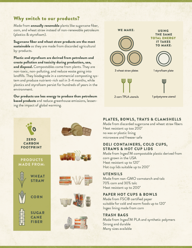 compostable infograph